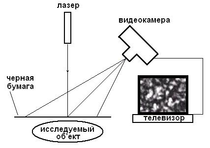 Спеклоскоп-схема