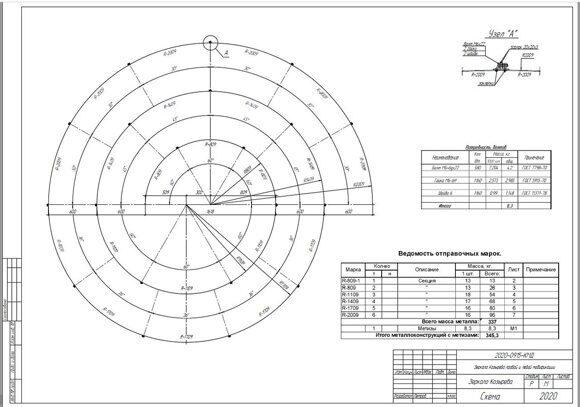 Зеркало MG диаметр 4018мм