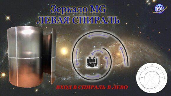 Зеркало Козырева левая спираль