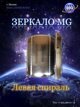 Зеркало MG Левая спираль