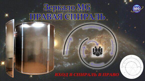 Зеркало Козырева правая спираль